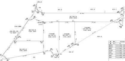 刈谷市熊野町7丁目 宅地分譲地
